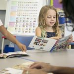 High-Frequency Words in Guided Reading: Words by Sight